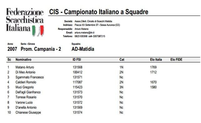 Cis-2007 Squadra-MATIDIA